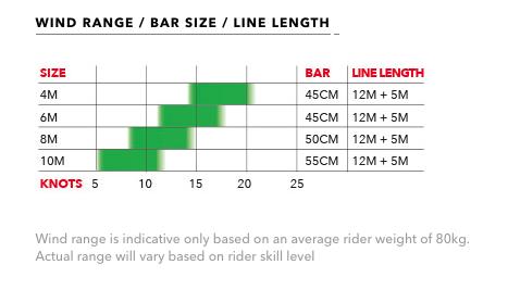 ozone pure windrange bar en line length